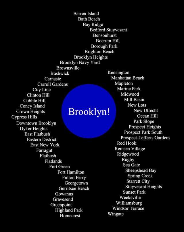 All the Neighborhoods of Brooklyn © Cat Rutgers 2016